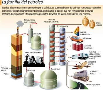 petroleo02